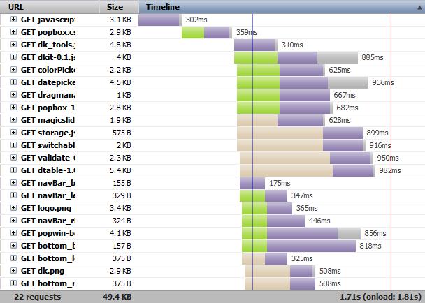静态引入script标签时页面加载的时间条